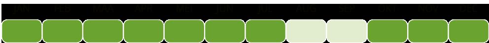 Junami beschikbaarheidstabel
